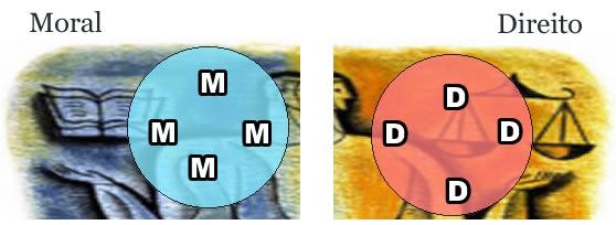 circulos separados